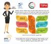 Palestine Polytechnic University (PPU) - دعوة للإنضمام لمبادرة التمكين الريادي لسكان البلدة القديمة ومنطقة H2 في مدينة الخليل